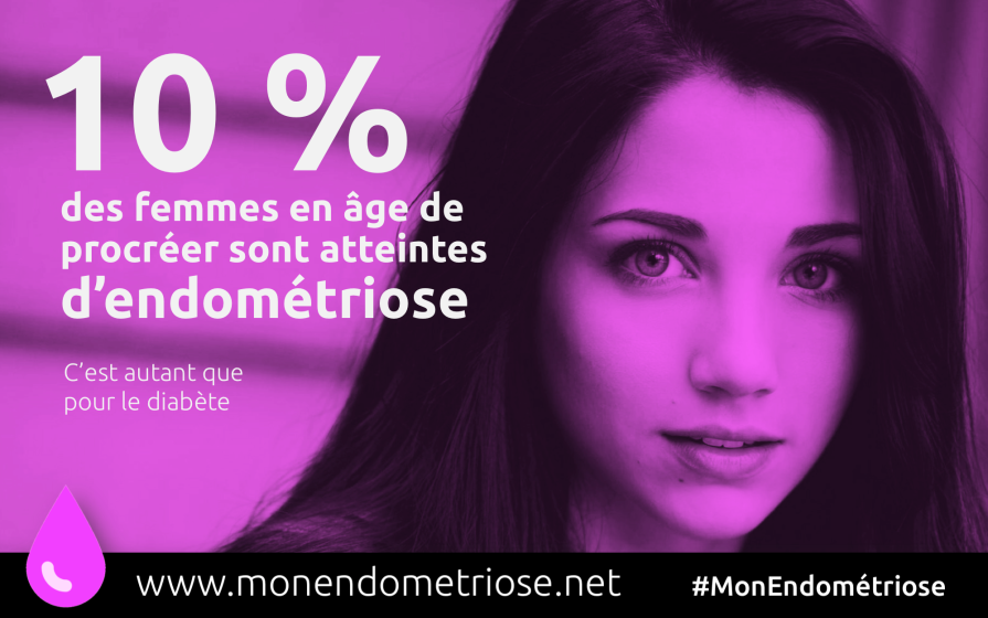 MonEndometriose 10% des femmes